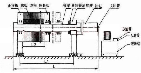 板框压滤机组成结构图